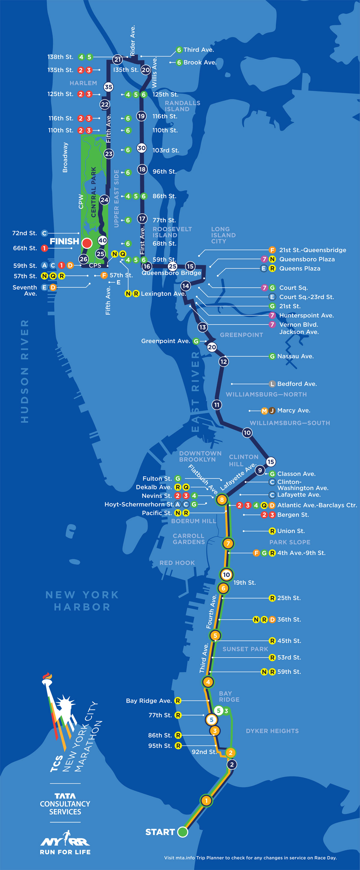 New York Marathon Sa Far Du Startplats Allt Om New York